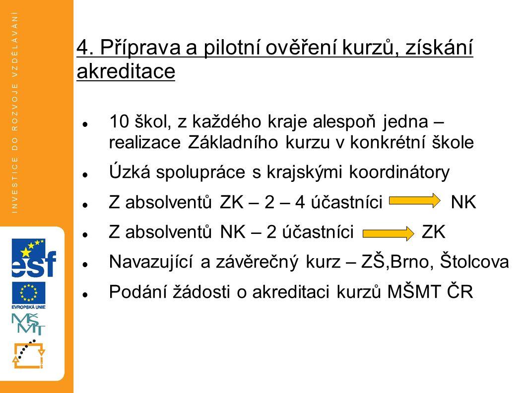4. Příprava a pilotní ověření kurzů, získání akreditace 10 škol, z každého kraje alespoň jedna – realizace Základního kurzu v konkrétní škole Úzká spo