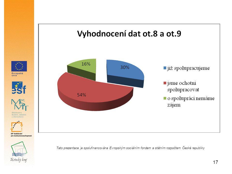 Tato prezentace je spolufinancována Evropským sociálním fondem a státním rozpočtem České republiky 17