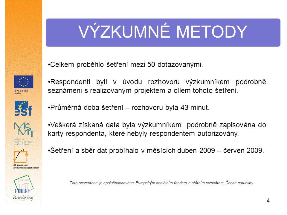 VÝZKUMNÉ METODY Tato prezentace je spolufinancována Evropským sociálním fondem a státním rozpočtem České republiky Celkem proběhlo šetření mezi 50 dotazovanými.