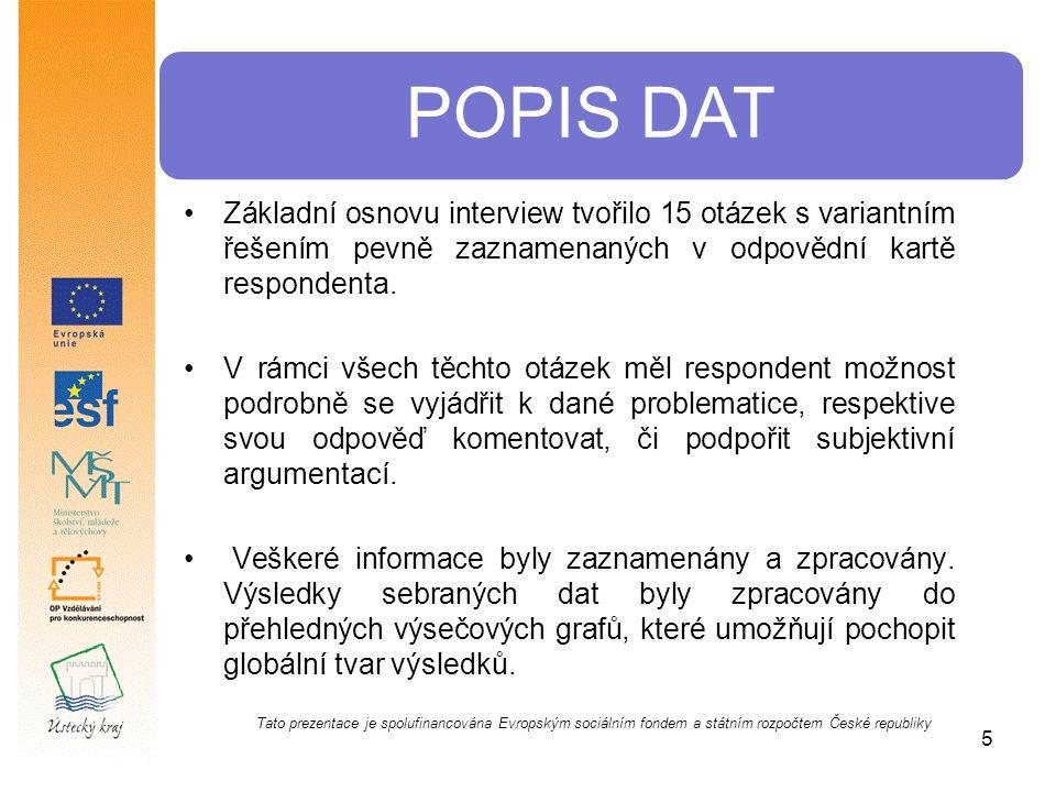 POPIS DAT Základní osnovu interview tvořilo 15 otázek s variantním řešením pevně zaznamenaných v odpovědní kartě respondenta.