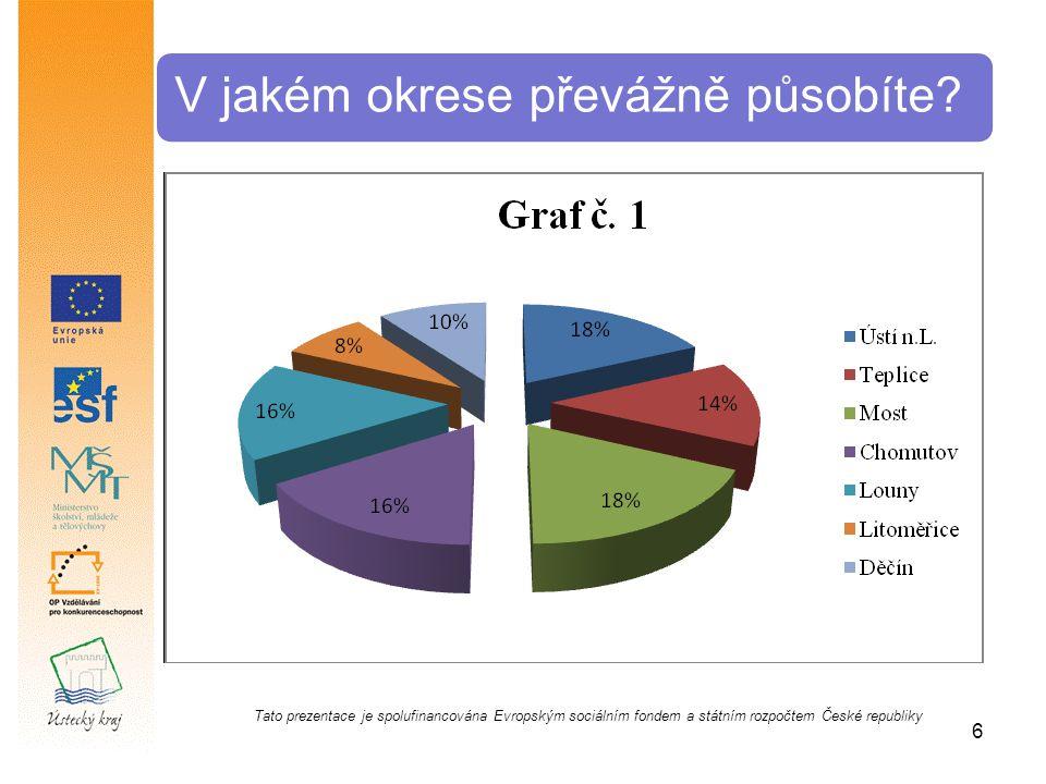 V jakém okrese převážně působíte? Tato prezentace je spolufinancována Evropským sociálním fondem a státním rozpočtem České republiky 6