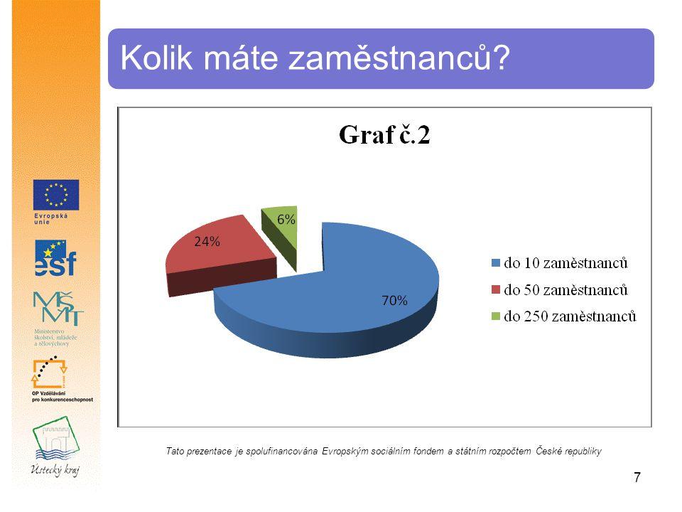 Kolik máte zaměstnanců? Tato prezentace je spolufinancována Evropským sociálním fondem a státním rozpočtem České republiky 7