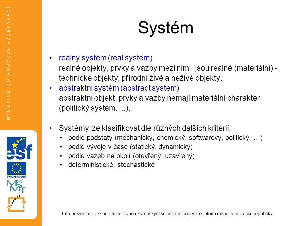 Systém reálný systém (real system) reálné objekty, prvky a vazby mezi nimi jsou reálné (materiální) - technické objekty, přírodní živé a neživé objekt