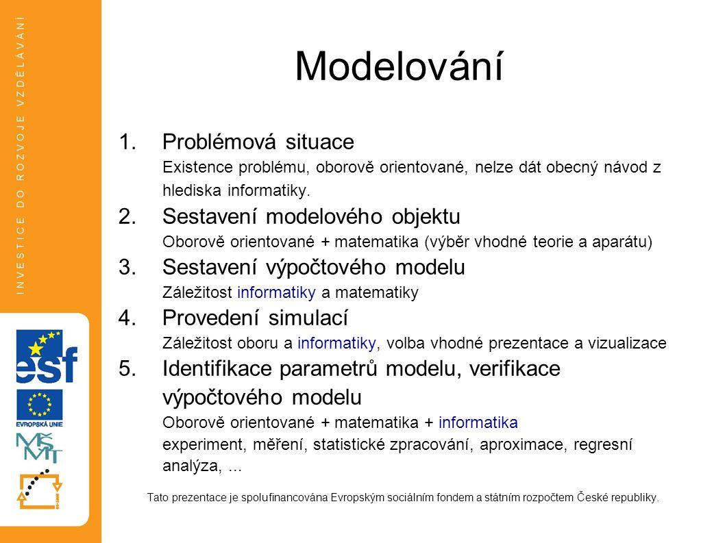 Modelování 1.Problémová situace Existence problému, oborově orientované, nelze dát obecný návod z hlediska informatiky. 2.Sestavení modelového objektu