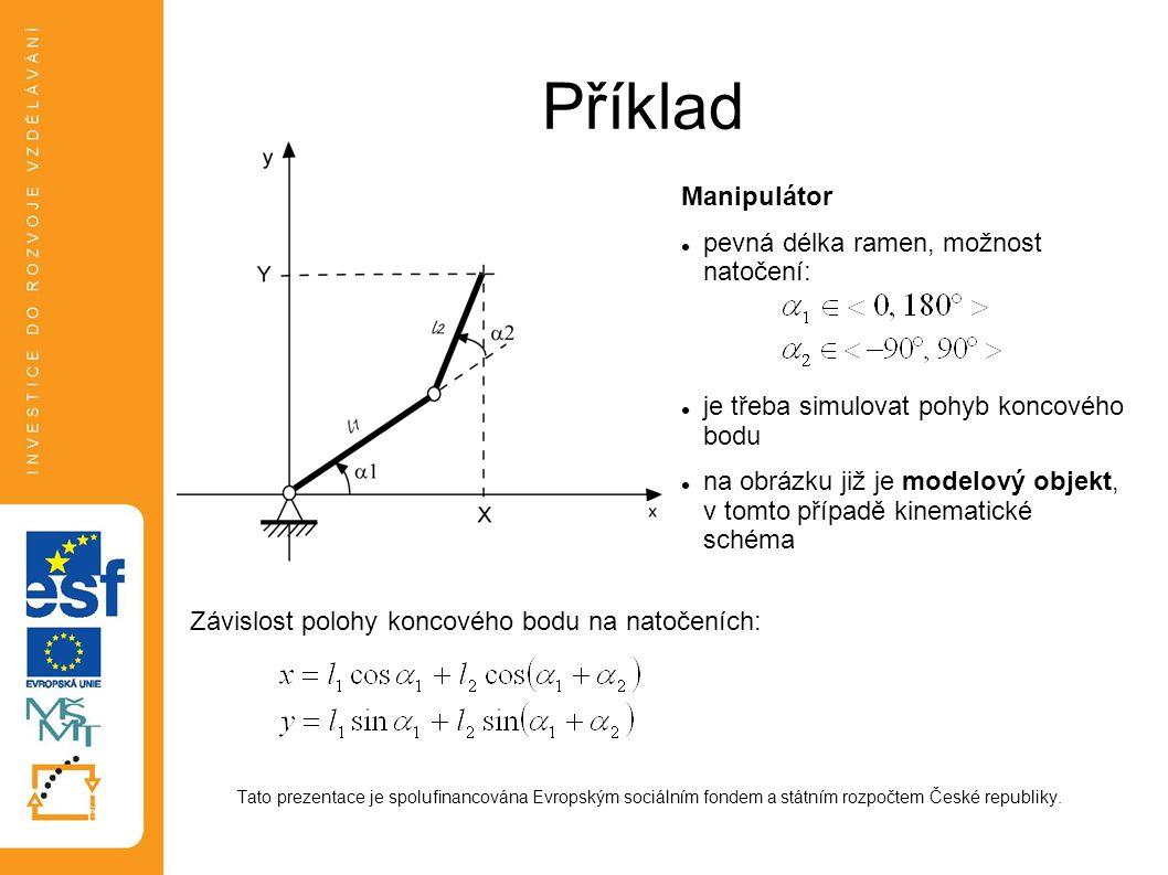 Příklad Závislost polohy koncového bodu na natočeních: Tato prezentace je spolufinancována Evropským sociálním fondem a státním rozpočtem České republ