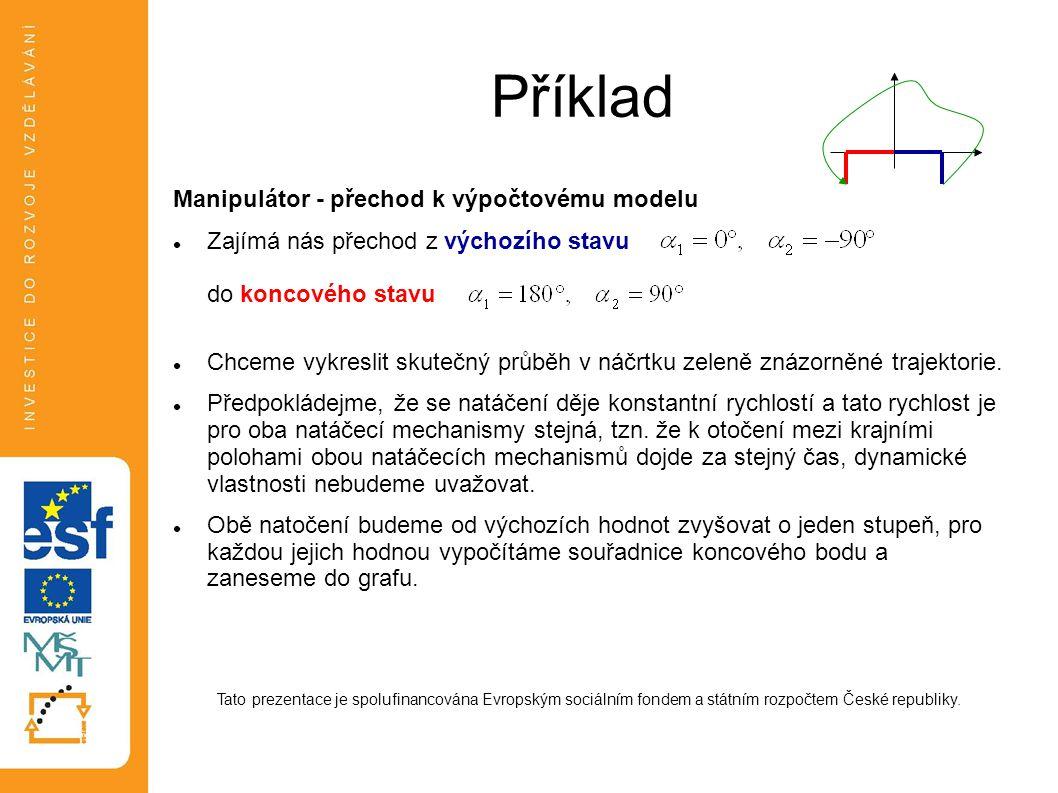 Příklad Manipulátor - přechod k výpočtovému modelu Zajímá nás přechod z výchozího stavu do koncového stavu Chceme vykreslit skutečný průběh v náčrtku