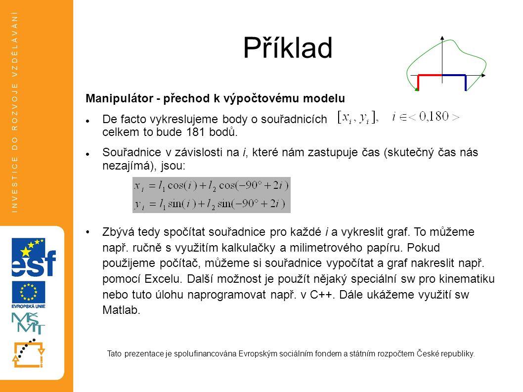 Příklad Manipulátor - přechod k výpočtovému modelu De facto vykreslujeme body o souřadnicích celkem to bude 181 bodů. Souřadnice v závislosti na i, kt