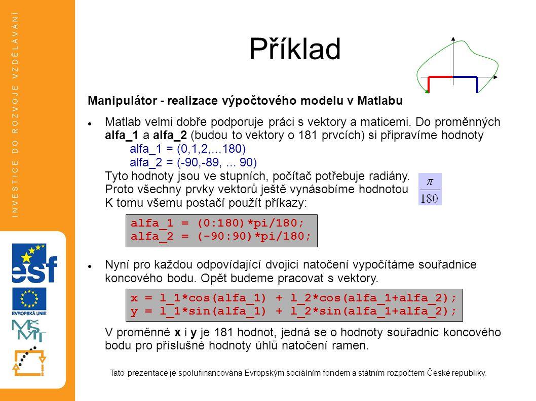 Příklad Manipulátor - realizace výpočtového modelu v Matlabu Matlab velmi dobře podporuje práci s vektory a maticemi. Do proměnných alfa_1 a alfa_2 (b