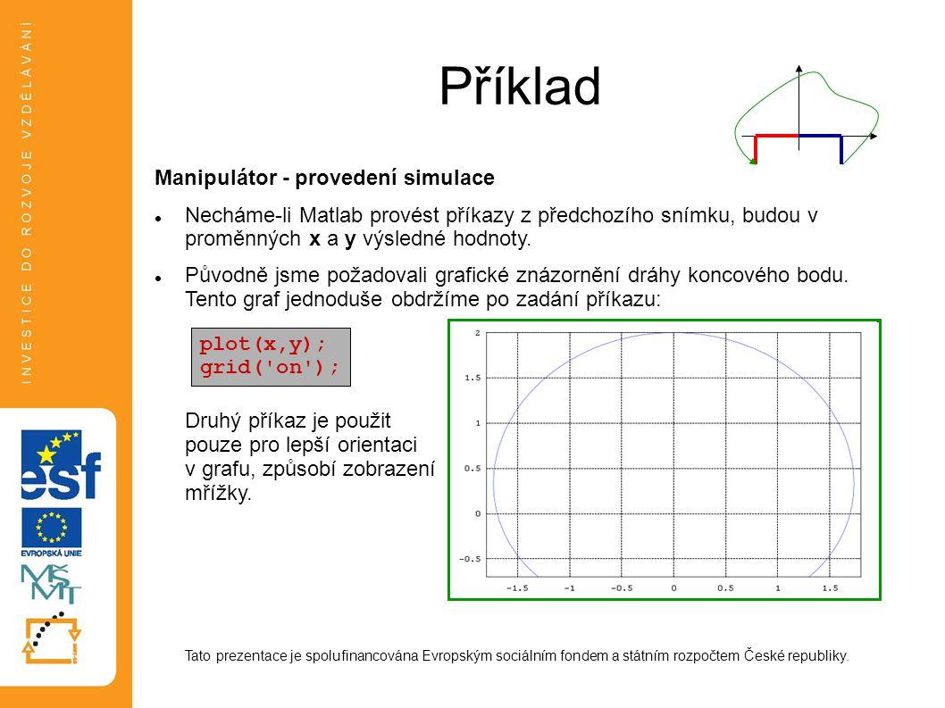 Příklad Manipulátor - provedení simulace Necháme-li Matlab provést příkazy z předchozího snímku, budou v proměnných x a y výsledné hodnoty. Původně js