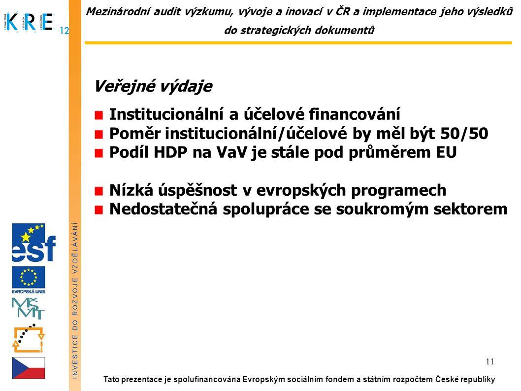 Mezinárodní audit výzkumu, vývoje a inovací v ČR a implementace jeho výsledků do strategických dokumentů Veřejné výdaje Institucionální a účelové financování Poměr institucionální/účelové by měl být 50/50 Podíl HDP na VaV je stále pod průměrem EU Nízká úspěšnost v evropských programech Nedostatečná spolupráce se soukromým sektorem Tato prezentace je spolufinancována Evropským sociálním fondem a státním rozpočtem České republiky 11