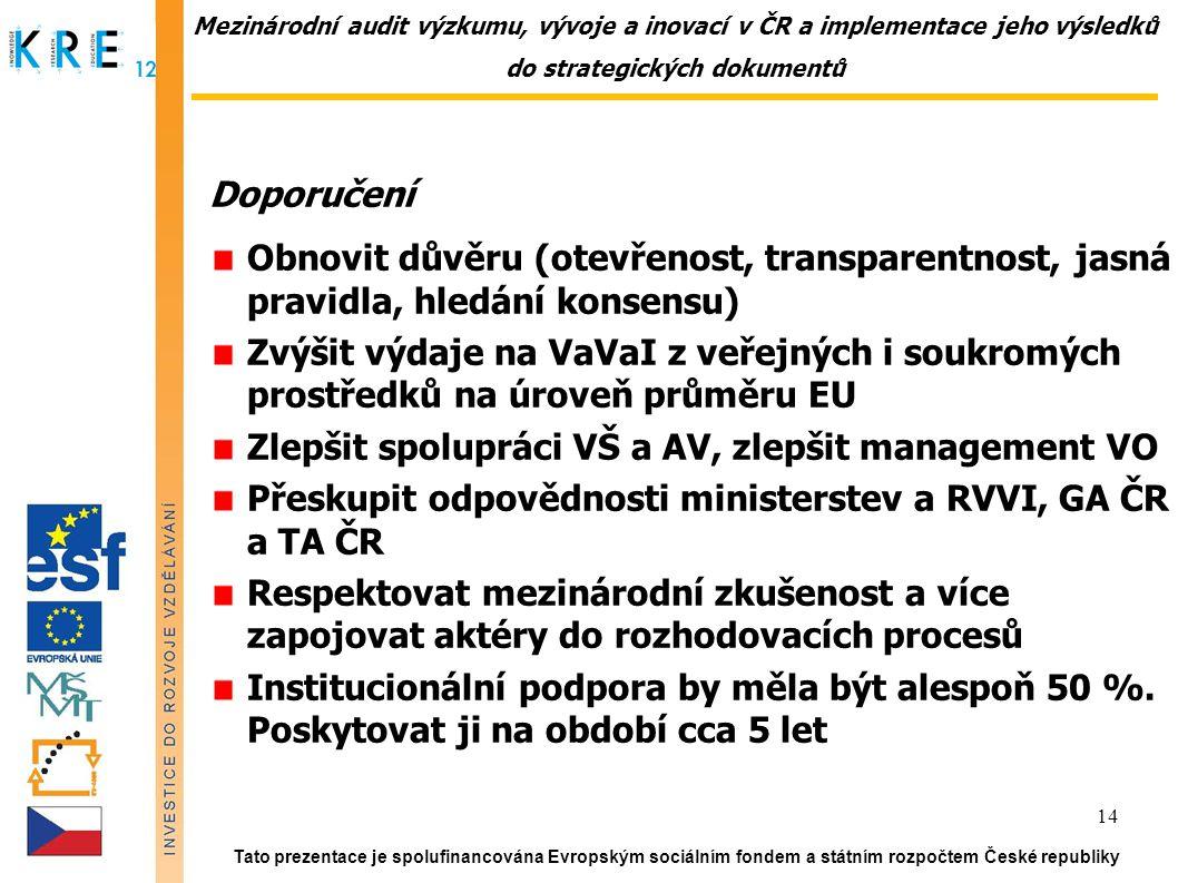 Mezinárodní audit výzkumu, vývoje a inovací v ČR a implementace jeho výsledků do strategických dokumentů Doporučení Obnovit důvěru (otevřenost, transparentnost, jasná pravidla, hledání konsensu) Zvýšit výdaje na VaVaI z veřejných i soukromých prostředků na úroveň průměru EU Zlepšit spolupráci VŠ a AV, zlepšit management VO Přeskupit odpovědnosti ministerstev a RVVI, GA ČR a TA ČR Respektovat mezinárodní zkušenost a více zapojovat aktéry do rozhodovacích procesů Institucionální podpora by měla být alespoň 50 %.