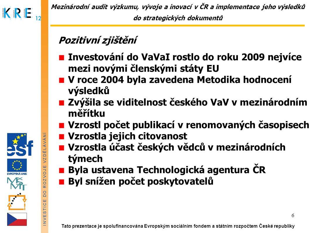 Mezinárodní audit výzkumu, vývoje a inovací v ČR a implementace jeho výsledků do strategických dokumentů Pozitivní zjištění Investování do VaVaI rostlo do roku 2009 nejvíce mezi novými členskými státy EU V roce 2004 byla zavedena Metodika hodnocení výsledků Zvýšila se viditelnost českého VaV v mezinárodním měřítku Vzrostl počet publikací v renomovaných časopisech Vzrostla jejich citovanost Vzrostla účast českých vědců v mezinárodních týmech Byla ustavena Technologická agentura ČR Byl snížen počet poskytovatelů Tato prezentace je spolufinancována Evropským sociálním fondem a státním rozpočtem České republiky 6