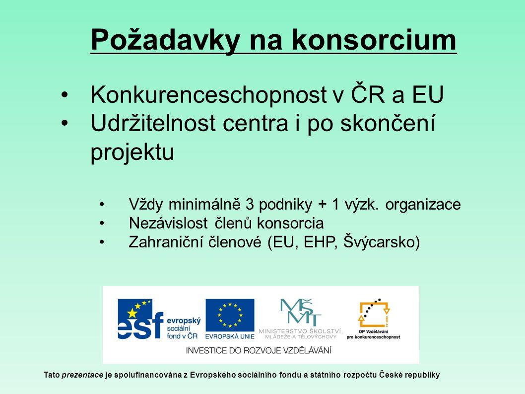Požadavky na konsorcium Tato prezentace je spolufinancována z Evropského sociálního fondu a státního rozpočtu České republiky Konkurenceschopnost v ČR a EU Udržitelnost centra i po skončení projektu Vždy minimálně 3 podniky + 1 výzk.