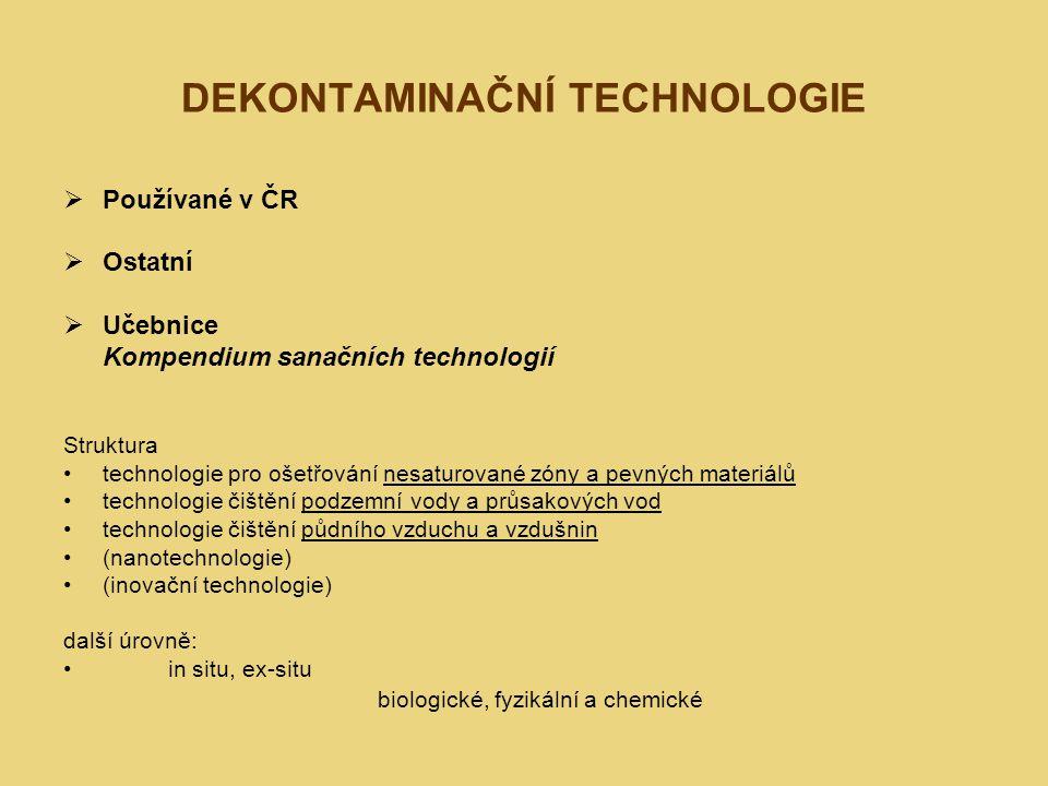 DEKONTAMINAČNÍ TECHNOLOGIE  in-situ Bioventing a kometabolický bioventing Podporovaná bioremediace Fyroremediace a rhizoremediace Chemická oxidace Elektrokinetická dekontaminace Narušování struktury, štěpení Vymývání půdy Venting Metody tepelného ošetření a tepelné podpory Vitrifikace Zakrytí, uzavření a enkapsulace  ex-situ Ošetřování půdy a ostatních pevných materiálů po vytěžení na dekontaminační ploše Kompostování Biostabilizace a bioimobilizace Landfarming Biologické suspenzní systémy Chemická extrakce Chemická oxidace/redukce Dehalogenace Fyzikálně-mechanická separace Solidifikace a stabilizace Praní půdy a pevných materiálů Solidifikace a stabilizace ex-situ Spalování (vč.
