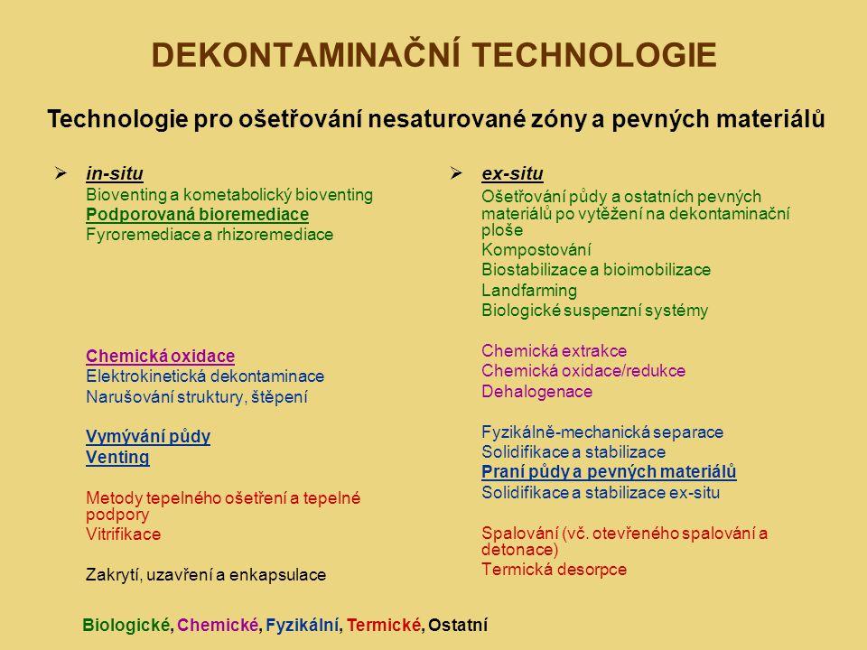 DEKONTAMINAČNÍ TECHNOLOGIE  in-situ Bioventing a kometabolický bioventing Podporovaná bioremediace Fyroremediace a rhizoremediace Chemická oxidace El