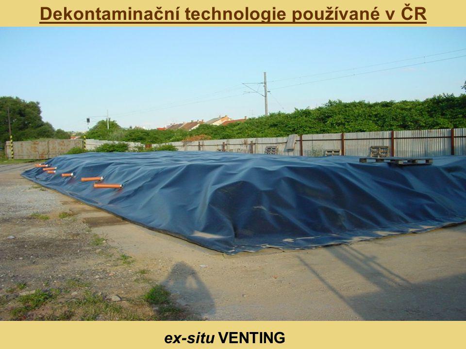 Dekontaminační technologie používané v ČR ex-situ VENTING