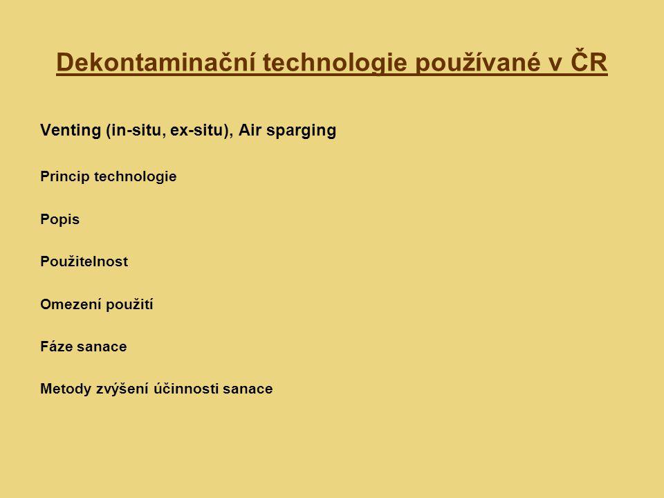 Dekontaminační technologie používané v ČR Venting (in-situ, ex-situ), Air sparging Princip technologie Popis Použitelnost Omezení použití Fáze sanace