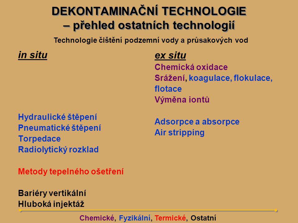 DEKONTAMINAČNÍ TECHNOLOGIE - přehled ostatních technologií Technologie čištění půdního vzduchu a vzdušnin Oxidace Vypírání Membránové separace Adsorpce Vysokoenergetická destrukce Spalování Chemické, Fyzikální, Termické, Ostatní