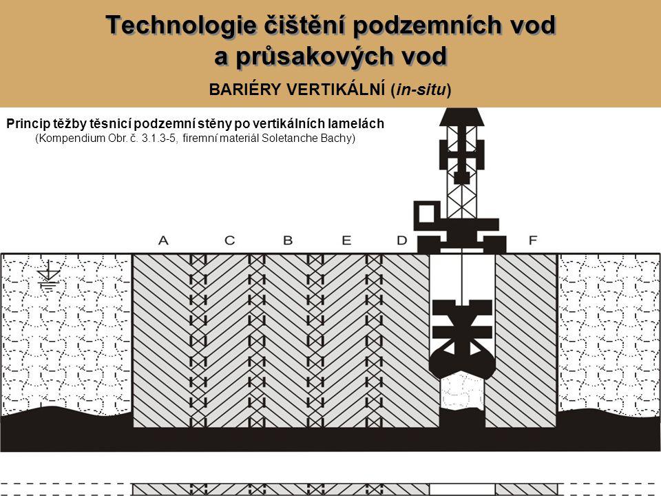Technologie čištění podzemních vod a průsakových vod BARIÉRY VERTIKÁLNÍ (in-situ) Princip těžby těsnicí podzemní stěny po vertikálních lamelách (Kompendium Obr.