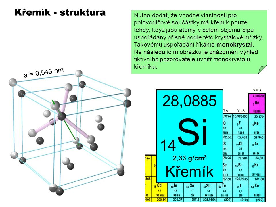 Křemík - struktura 28,0885 14 Si 2,33 g/cm 3 Křemík a = 0,543 nm Základním materiálem na výrobu čipu stabilizátoru je křemík.