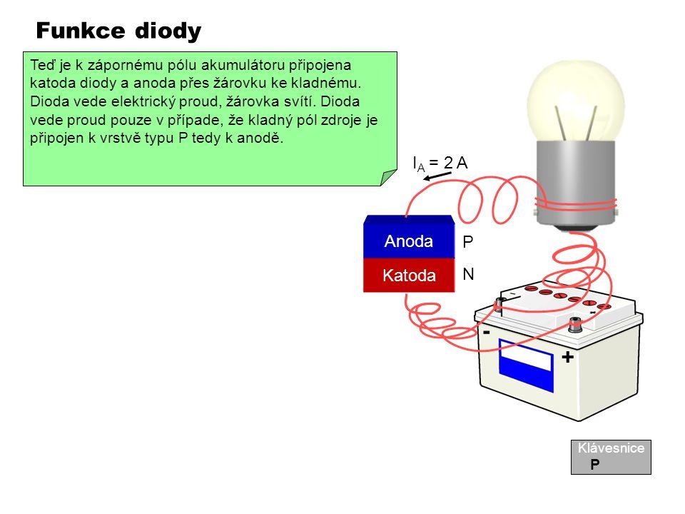 + - Funkce diody I A = 0 AI A = 2 A Klávesnice N P Dioda je jednoduchý PN přechod. Na obrázku je dioda zapojena do obvodu se žárovkou a akumulátorem.
