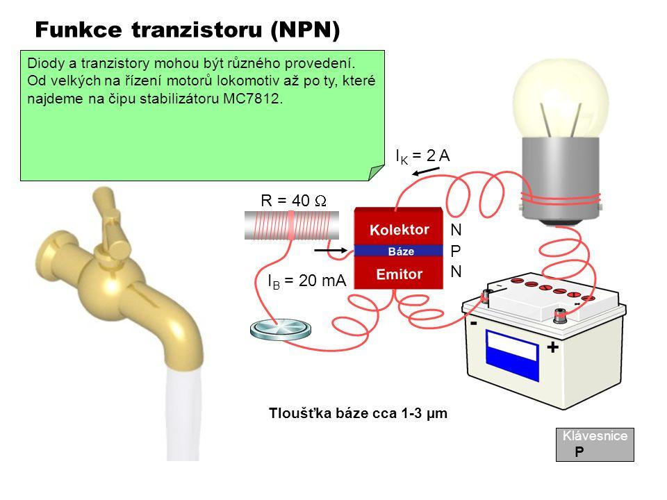 Funkce tranzistoru (NPN) I K = 0 A + - I K = 1 AI K = 2 A Klávesnice N PN P Tranzistor v principu tvoří tři vrstvy polovodiče.