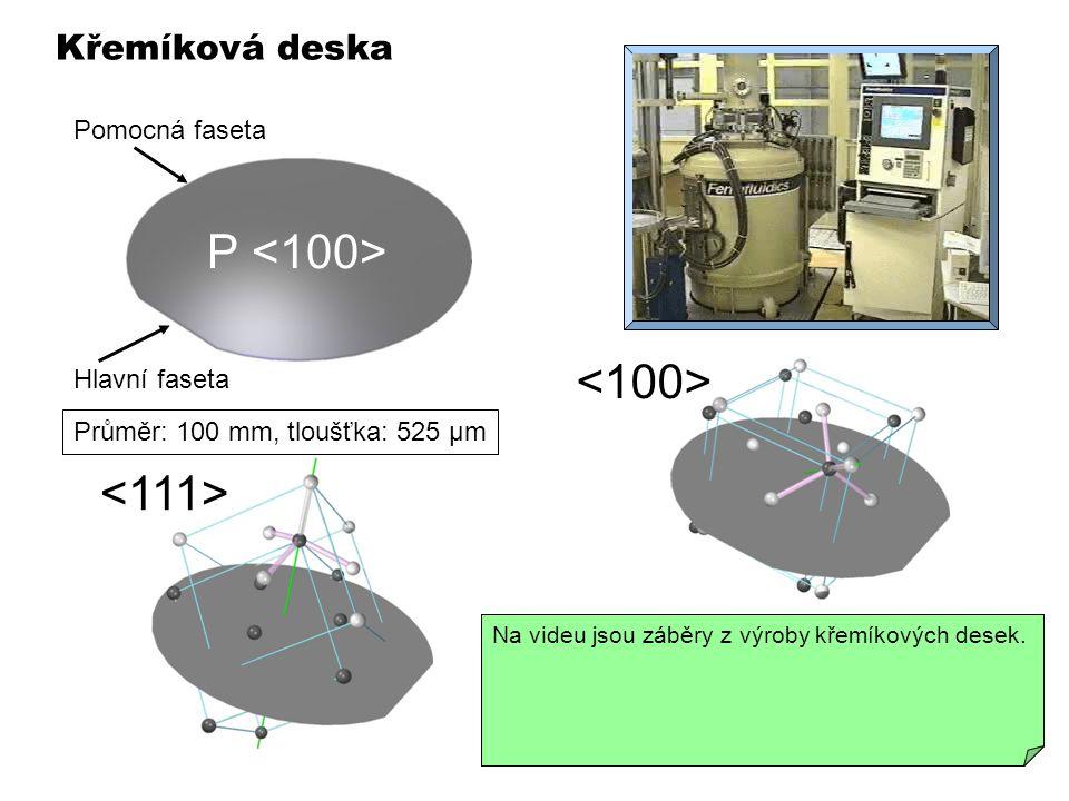 Křemíková deska Čip integrovaného obvodu je malý, má plochu jen několik čtverečních milimetrů. Vyrábět každý čip samostatně by bylo komplikované ne-li