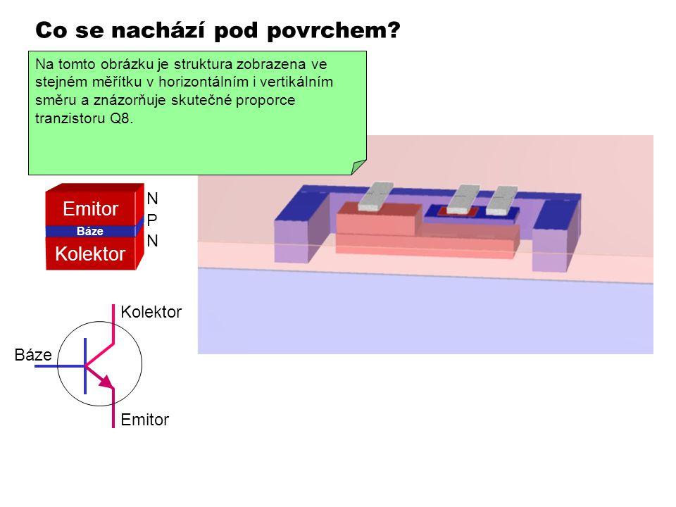 Co se nachází pod povrchem? Podložka typu P Vrstva typu N P N Integrovaný obvod se skládá z mnoha součástek. Aby se tyto součástky neovlivňovaly nežád