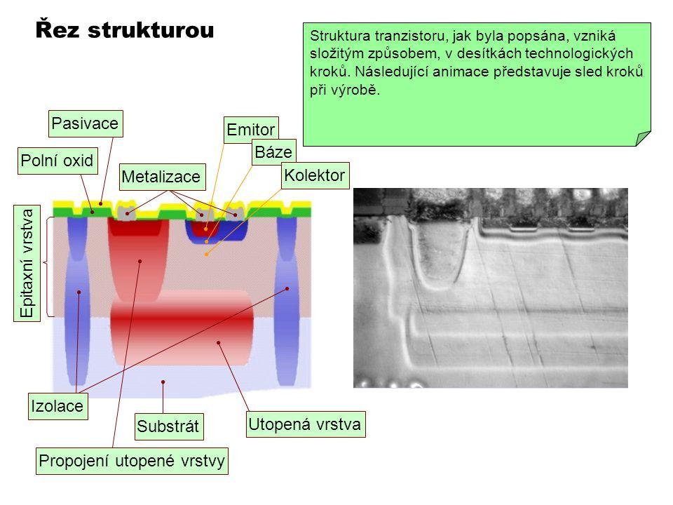 Řez strukturou Kolektor Báze Emitor N N P Ve skutečnosti křemík není průhledný a proto je možné zkoumat vertikální strukturu pouze v řezech.