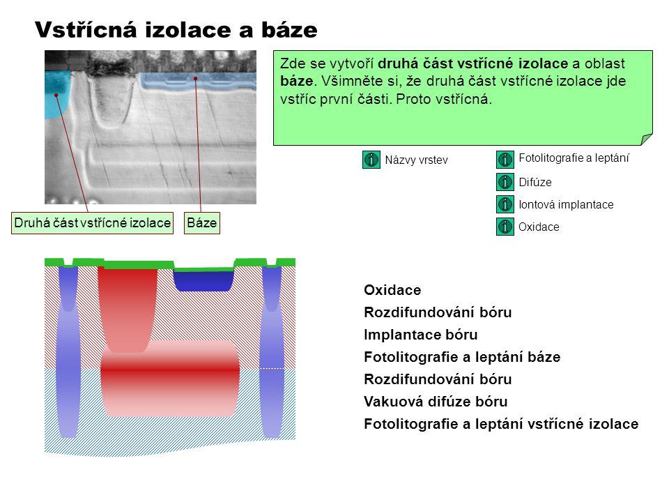 Vstřícná izolace a báze Zde se vytvoří druhá část vstřícné izolace a oblast báze.