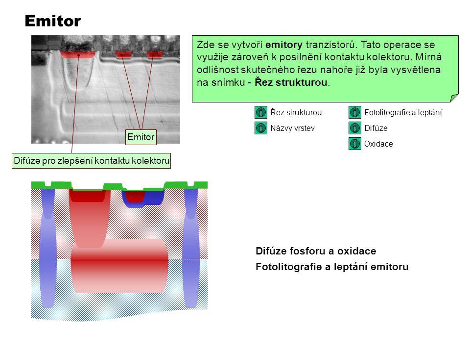 Emitor Zde se vytvoří emitory tranzistorů. Tato operace se využije zároveň k posilnění kontaktu kolektoru. Mírná odlišnost skutečného řezu nahoře již