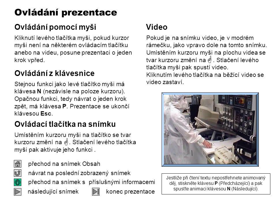 Ovládání prezentace VIDEO 320 x 240 přechod na snímek Obsah návrat na poslední zobrazený snímek konec prezentace Ovládací tlačítka na snímku přechod na snímek s příslušnými informacemi Ovládání pomocí myši Kliknutí levého tlačítka myši, pokud kurzor myši není na některém ovládacím tlačítku anebo na videu, posune prezentaci o jeden krok vpřed.