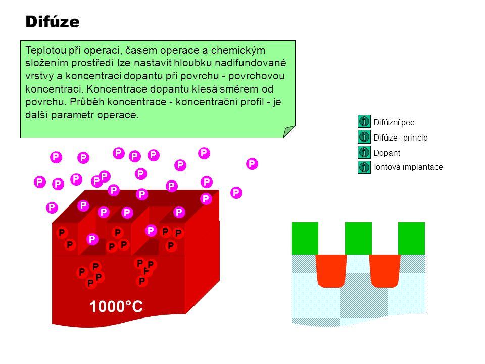 Difúze Difúze je proces, při němž pronikají atomy dopantu pod povrch křemíkové desky v předem vybraných oblastech. Využívá se při tom fyzikálního jevu