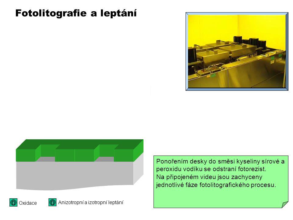Fotolitografie a leptání Oxid Negativní fotorezist Fotolitografie a leptání je ta část technologie, která umožňuje tvarování vrstev na povrchu křemíkové desky.