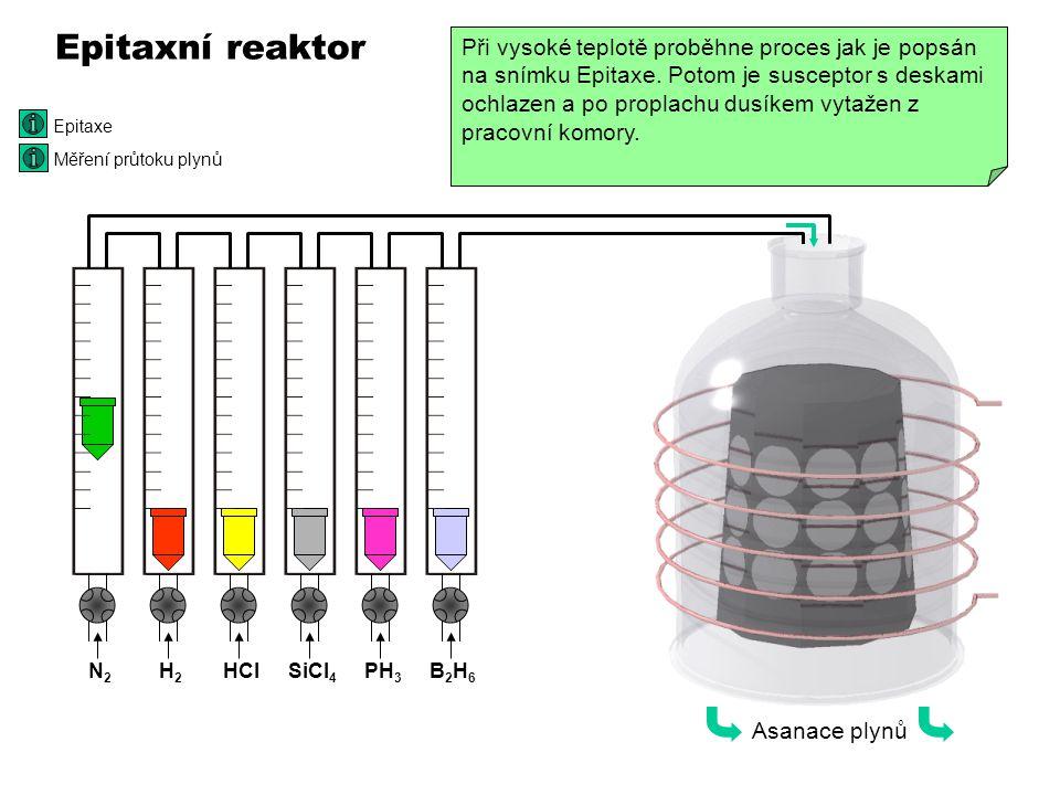 Epitaxní reaktor Epitaxe N2N2 H2H2 HClSiCl 4 PH 3 B2H6B2H6 Epitaxní reaktor je zařízení na růst epitaxní vrstvy. Křemíkové desky jsou uloženy na grafi