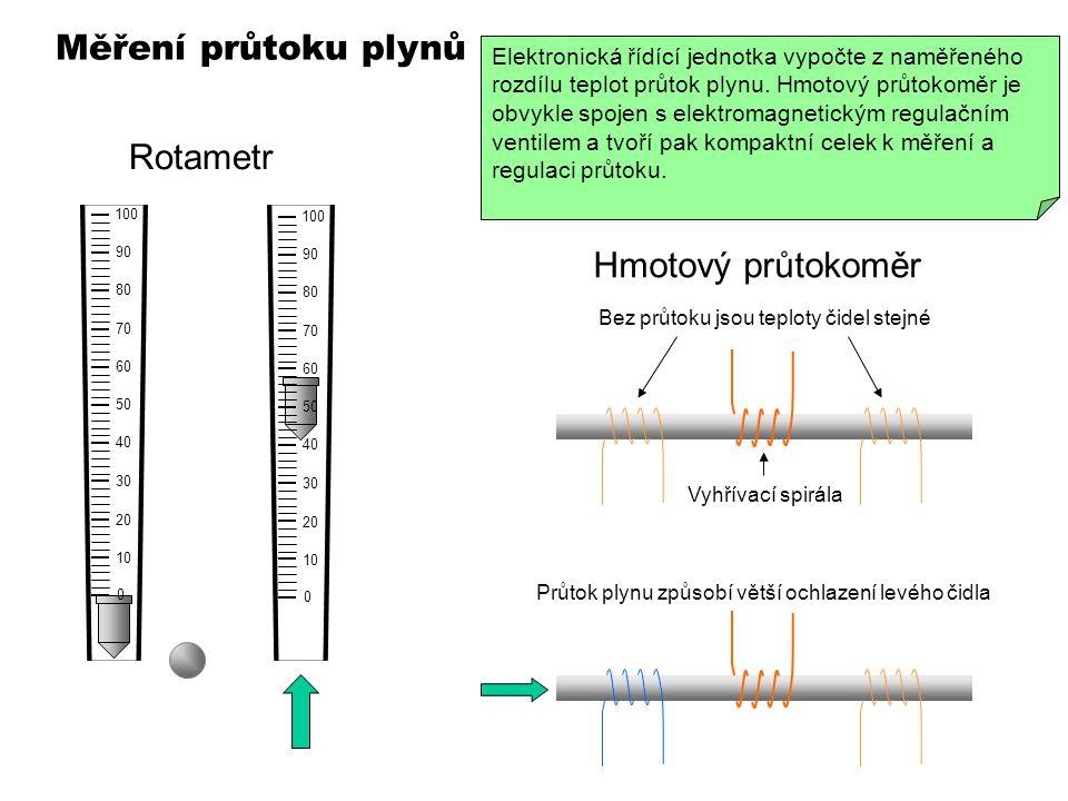 Měření průtoku plynů 0 10 20 30 40 50 60 70 80 90 100 0 10 20 30 40 50 60 70 80 90 100 Rotametr Hmotový průtokoměr Průtok plynu způsobí větší ochlazení levého čidla Nejrozšířenější zařízení na měření průtoku jsou mechanický průtokoměr - rotametr a elektronický - hmotový průtokoměr.