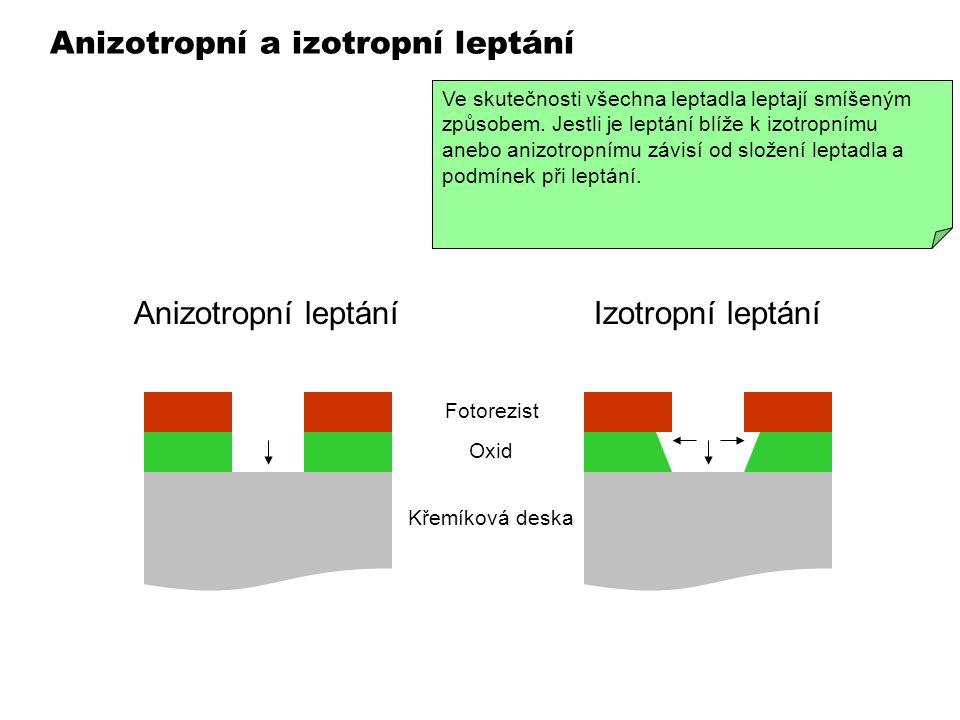 Anizotropní a izotropní leptání Křemíková deska Fotorezist Oxid Izotropní leptáníAnizotropní leptání Pokud leptadlo působí jen ve směru kolmém k povrchu desky, vyleptané otvory ve vrstvě oxidu přesně odpovídají otvorům ve fotorezistu.