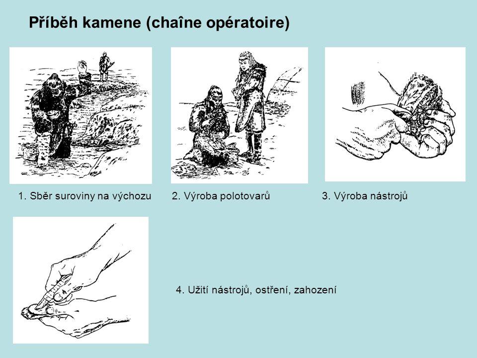 Příběh kamene (chaîne opératoire) 1. Sběr suroviny na výchozu2. Výroba polotovarů3. Výroba nástrojů 4. Užití nástrojů, ostření, zahození