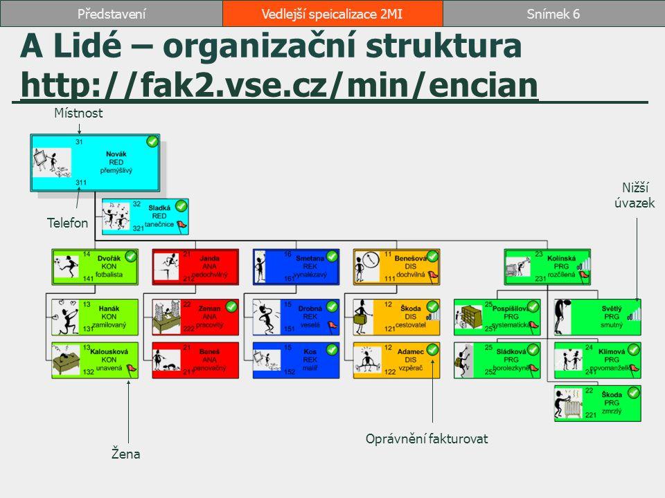 Vedlejší speicalizace 2MISnímek 6Představení A Lidé – organizační struktura http://fak2.vse.cz/min/encian http://fak2.vse.cz/min/encian Oprávnění fakt