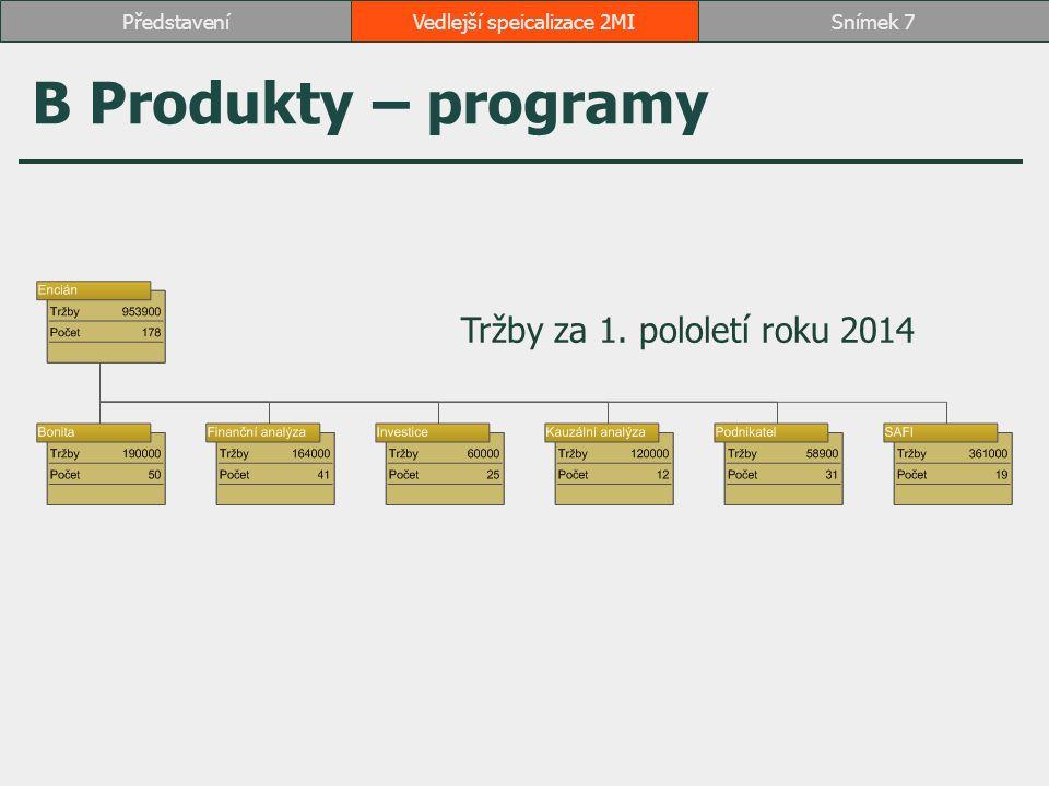 Vedlejší speicalizace 2MISnímek 7Představení B Produkty – programy Tržby za 1. pololetí roku 2014
