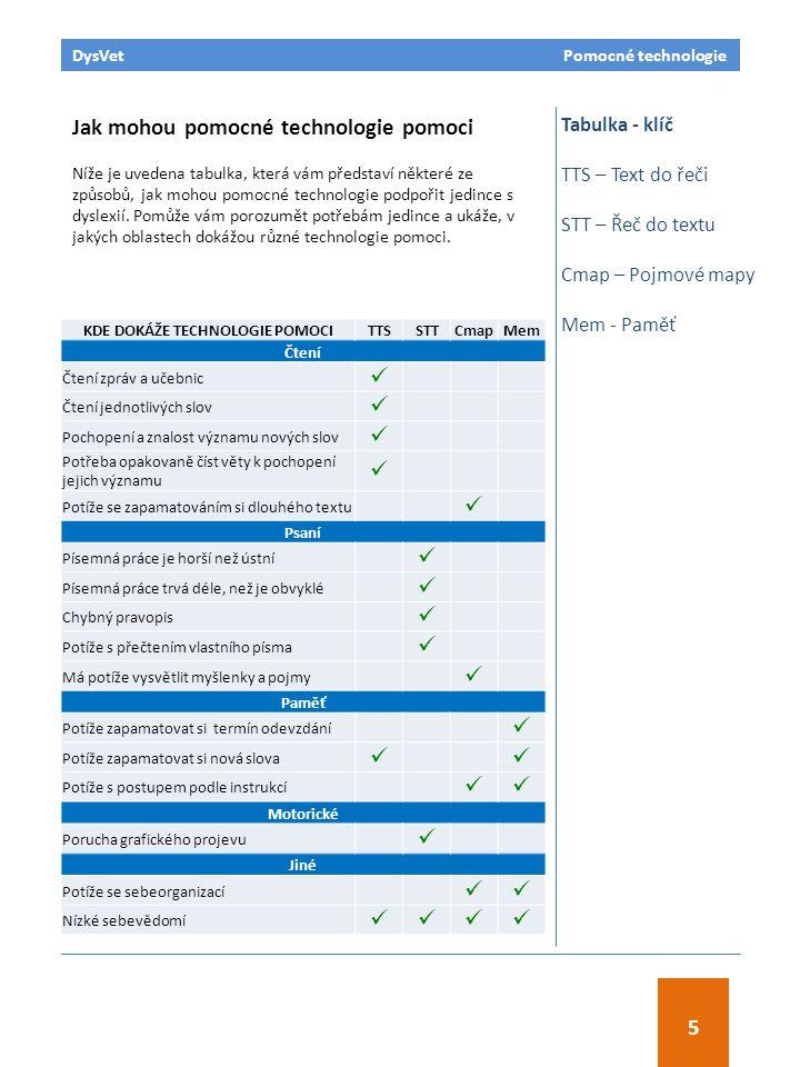 DysVet Pomocné technologie 5 Jak mohou pomocné technologie pomoci Níže je uvedena tabulka, která vám představí některé ze způsobů, jak mohou pomocné t