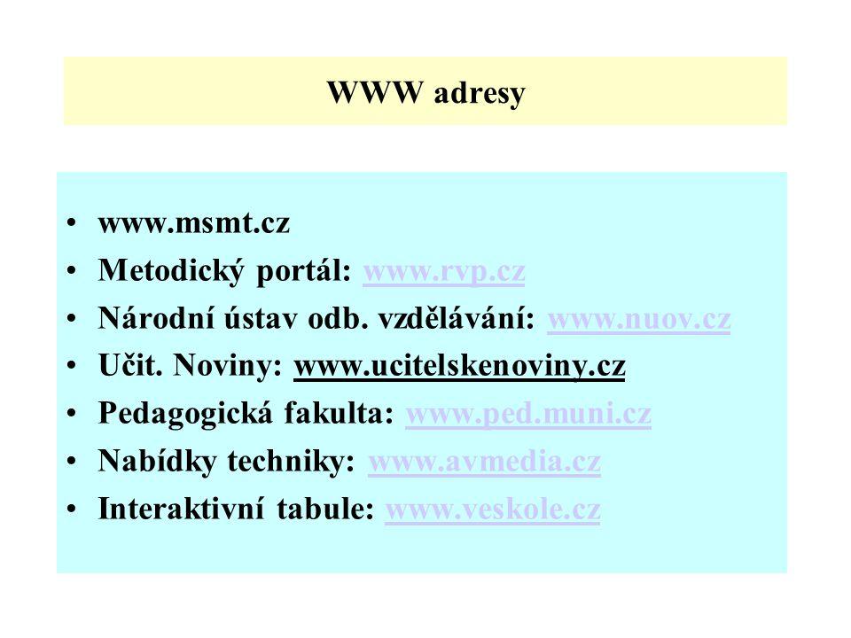 WWW adresy www.msmt.cz Metodický portál: www.rvp.czwww.rvp.cz Národní ústav odb. vzdělávání: www.nuov.czwww.nuov.cz Učit. Noviny: www.ucitelskenoviny.