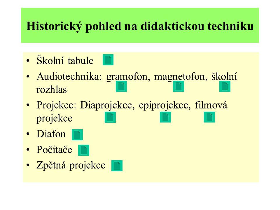 Historický pohled na didaktickou techniku Školní tabule Audiotechnika: gramofon, magnetofon, školní rozhlas Projekce: Diaprojekce, epiprojekce, filmová projekce Diafon Počítače Zpětná projekce