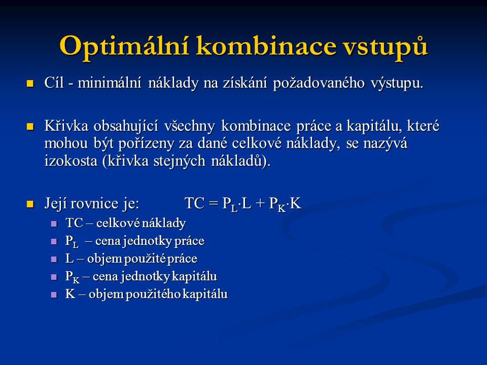 Optimální kombinace vstupů Cíl - minimální náklady na získání požadovaného výstupu. Cíl - minimální náklady na získání požadovaného výstupu. Křivka ob
