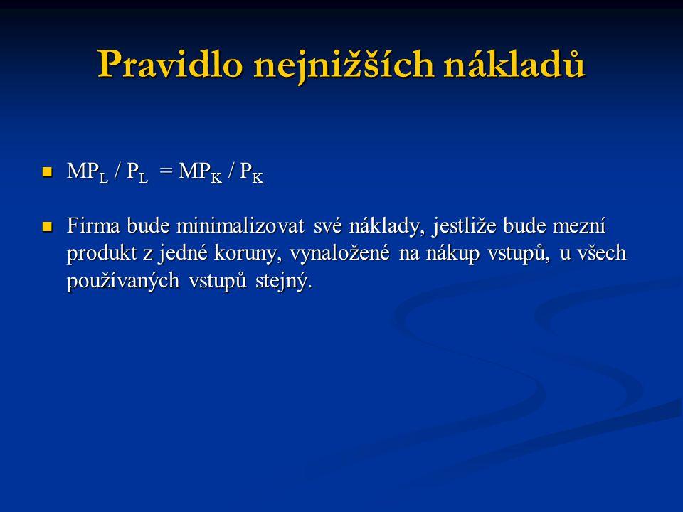 Pravidlo nejnižších nákladů MP L / P L = MP K / P K MP L / P L = MP K / P K Firma bude minimalizovat své náklady, jestliže bude mezní produkt z jedné