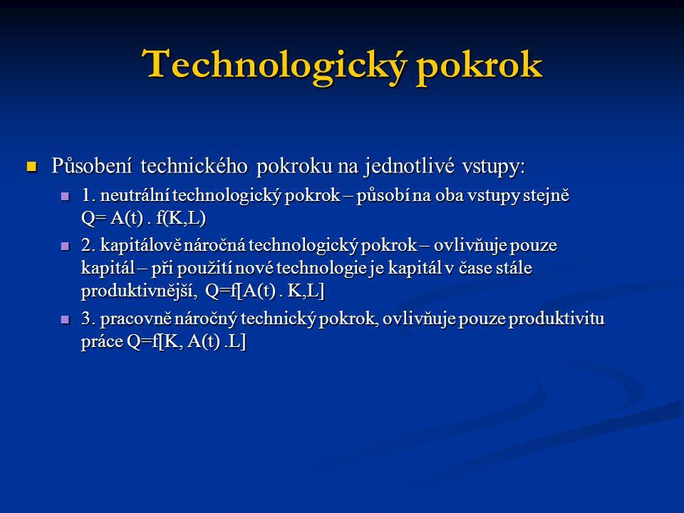 Technologický pokrok Působení technického pokroku na jednotlivé vstupy: Působení technického pokroku na jednotlivé vstupy: 1. neutrální technologický