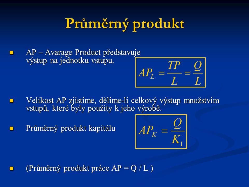 Mezní produkt MP – Marginal Product představuje změnu celkového produktu v důsledku změny vstupu o jednotku za předpokladu ostatních vstupů neměnných.