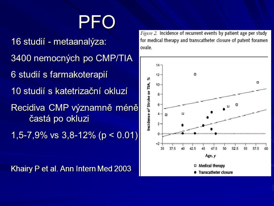 PFO 16 studií - metaanalýza: 3400 nemocných po CMP/TIA 6 studií s farmakoterapií 10 studií s katetrizační okluzí Recidiva CMP významně méně častá po okluzi 1,5-7,9% vs 3,8-12% (p < 0.01) Khairy P et al.