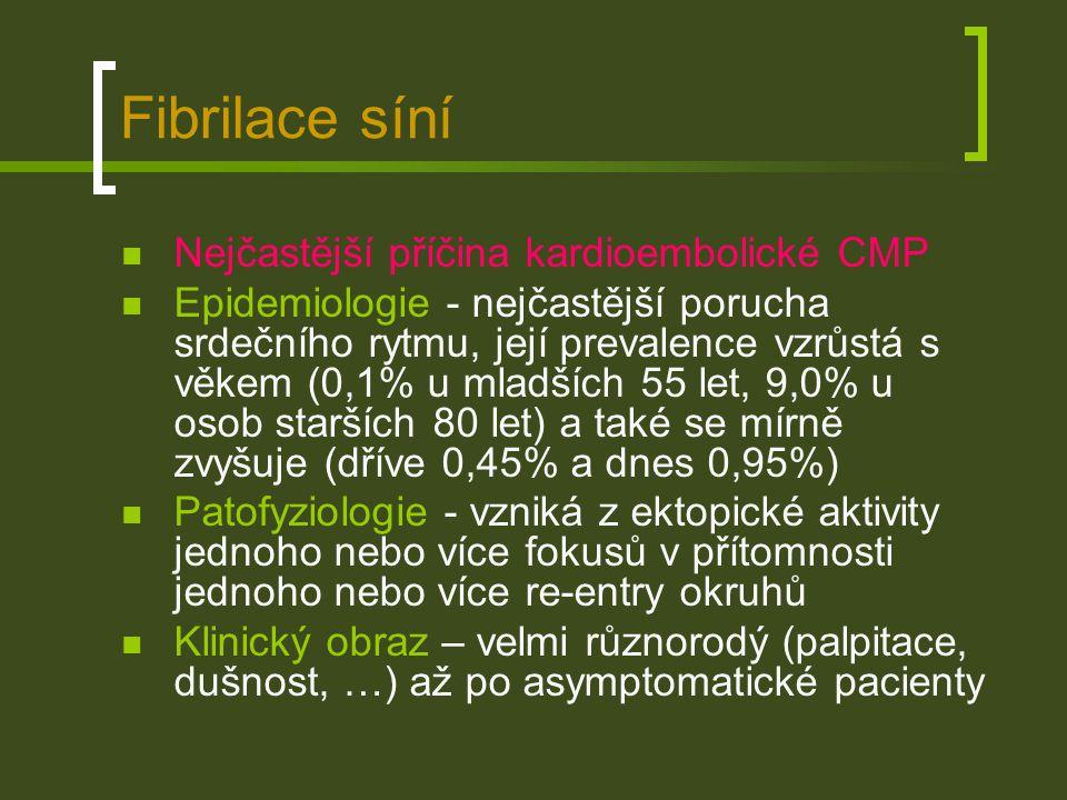 Prevalence fibrilace síní Stewart S, Int J Cardiol, 2002