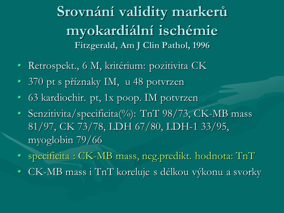 Srovnání validity markerů myokardiální ischémie Fitzgerald, Am J Clin Pathol, 1996 Retrospekt., 6 M, kritérium: pozitivita CKRetrospekt., 6 M, kritérium: pozitivita CK 370 pt s příznaky IM, u 48 potvrzen370 pt s příznaky IM, u 48 potvrzen 63 kardiochir.